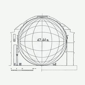 sfera Pantheon